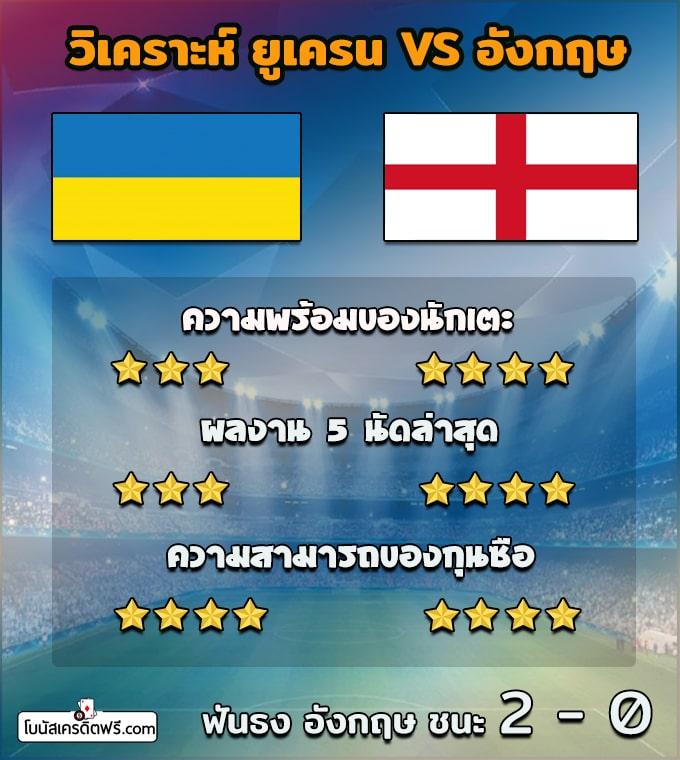 ตาราง บอล ยูโร ป้า รอบ 8 ทีม 2021