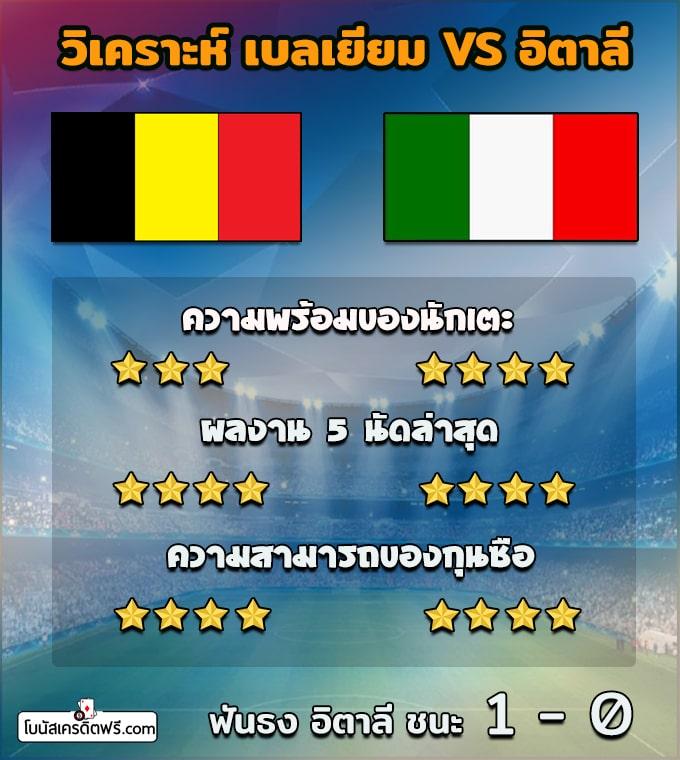 บอล ยูโร 2021 สด